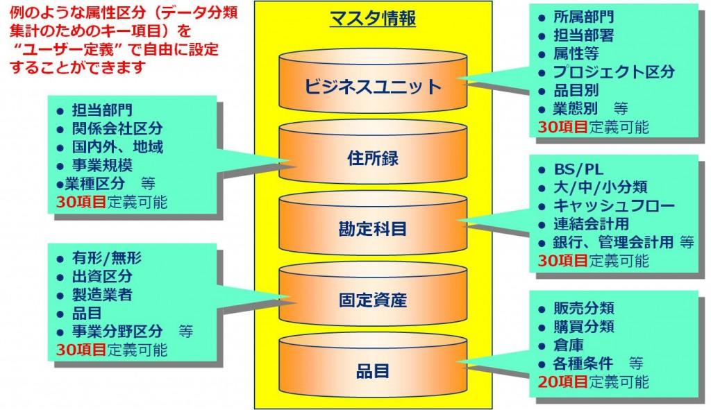 特長10_多様な切り口でのデータ分析